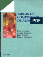 Tablas de composición de los alimentos