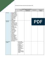 Contoh Sintak Model Pembelajaran Dan Aktivitas Pembelajaran