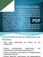 Diagrama de Pourbaix