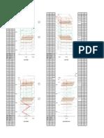 Scaffold Quantity Estimation Porite