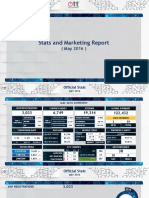 Stats and marketing report - May 2016.pdf