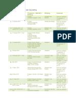 Program Unit Bimbingan Dan Kaunseling 2015