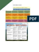 Ejemplos de Matriz de Marco Logico