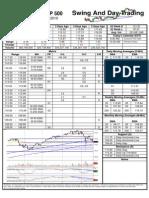 SPY Trading Sheet - Wednesday, May 19, 2010