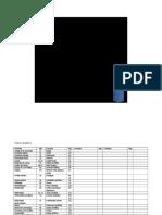 Bourdieuywacquant- CAP I - II Resumen