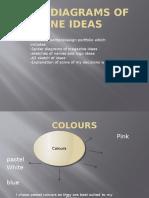 written design portfolio
