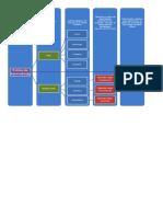 Mapa Estilos Aprendizaje 09-28-2010
