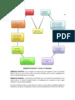 DERECHO NATURAL Y POSITIVONuevo Documento de Microsoft Word
