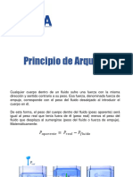 Presentación - Principio de Arquímedes