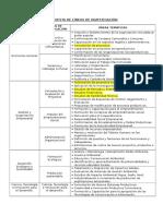 Líneas de Investigación Desarrollo Empresarial