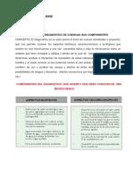 Diagnostico y Linea Base de Manejo de Cuencas