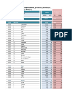 pe.Indice de Desarrollo Humano Perú.xlsx