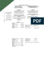 PROGRAMACIÓN LABORATORIO DE FÍSICA SEMESTRE ESPECIAL I-2016.docx
