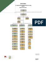 Struktur Organisasi SESPIM POLRI