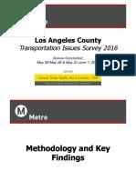 Metro Public Poll Results
