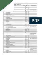 List of Classifications