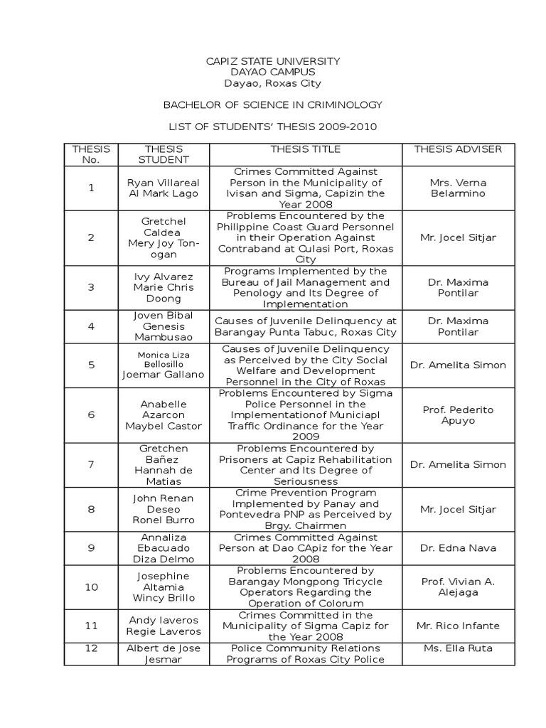 List Of Criminology Thesis | Law Enforcement | Crime & Violence