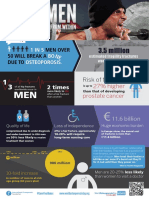 WOD14-infographic-A4