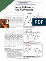 Price Volume Analyse Study