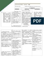 plan_anual_5° (1)