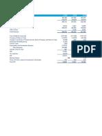 Maruti Valuation File