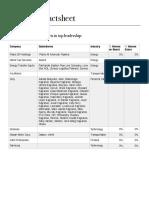 LedBetter FactSheet - 6.15.16