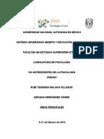 Malaga Actividad3