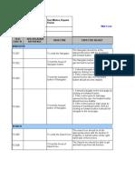 Web Form Test Cases