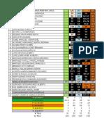 Calculo Vectorial Calificaciones ORDI PUBLICAR