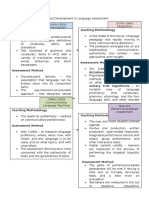 Historical Development in Language Assessment