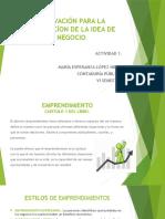 ACTIVIDAD 1. INNOVACION PARA LA GENERACION DE LA IDEA DE NEGOCIO.pptx
