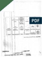 39. Cuadros Fases Del Desarrollo Libidinal y Fijación. Proyectivas Peker