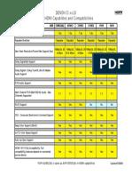 Denon AVR 4 Digit HDMI Capabilities Xx10 v0529