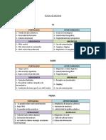 FODA de Medios.pdf