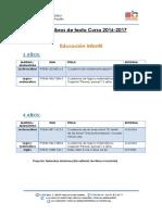 Listado Libros de Texto Curso 16-17