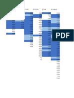 Datos Taladros.xlsx