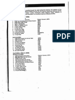 6_7-PDF_Guide to Fire Protection in Malaysia (2006) - Scanned Version