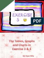 RIÑA-EXERCISE 5
