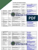 OIA UM Available Scholarship Database (June)