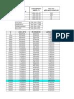 Solución Aplazados Localización 2015-20
