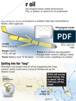 Underwater robots used to find oil in the gulf