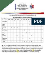 Form 4 Summary IPPD Priorities