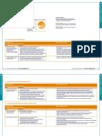 f 2 Financial Management