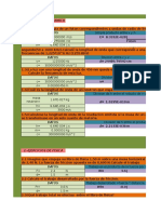 Ejercicios Con Formulas en Excel