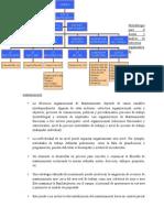 Metodología Para El Diseño y Análisis de Estructura Organizativa de Mantenimiento