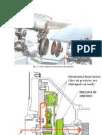 CCA1 - Ambreiaj Diafragma