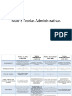 Cuadro Comparartivo Teorias Administrativas