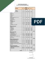 Copy of GUDANG TC PROGRES Harga Addendum - Pengajuan