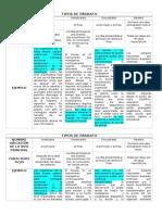 Sesión 4 - Tipos de Párrafo Anexo 1