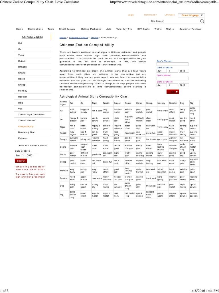 Chinese Zodiac Compatibility Chart, Love Calculator   Chinese ...